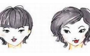 什么样的脸型适合什么样的刘海图片